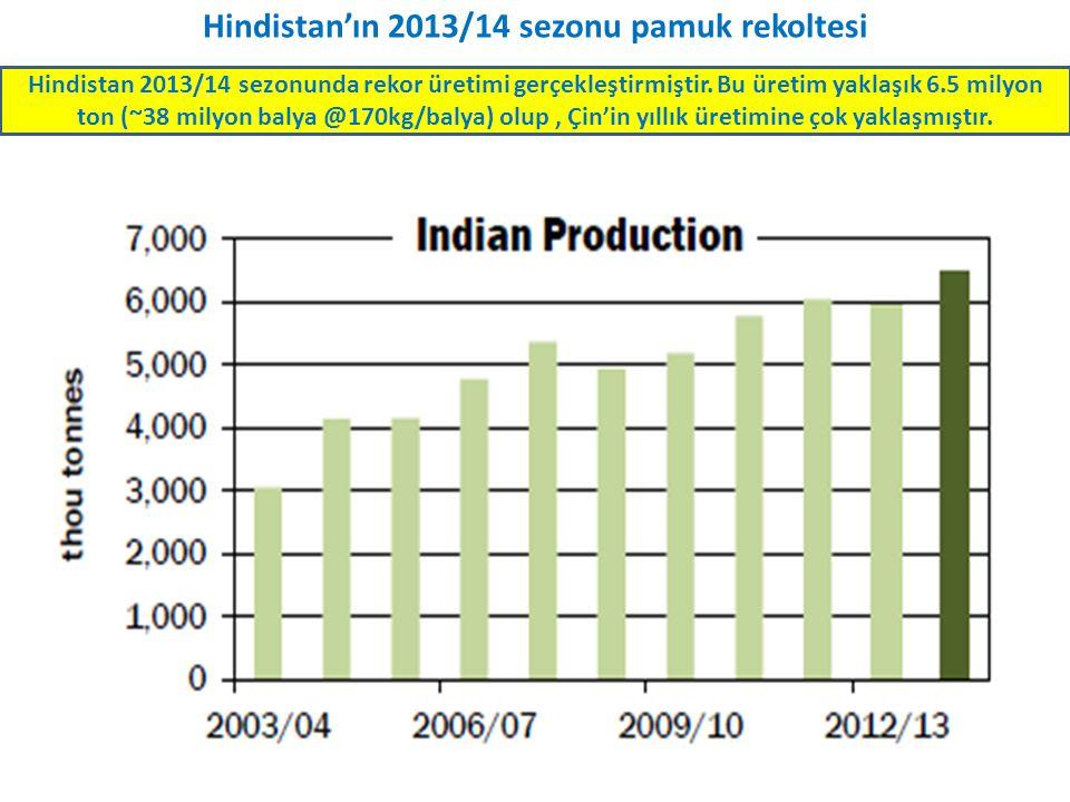 Hindistan'ın 2013/14 sezonu pamuk rekoltesi Hindistan 2013/14 sezonunda rekor üretimi gerçekleştirmiştir. Bu üretim yaklaşık 6.5 milyon ton (~38 milyo
