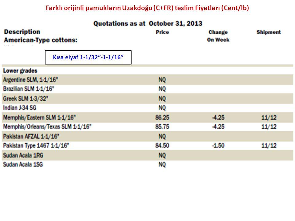 """Farklı orijinli pamukların Uzakdoğu (C+FR) teslim Fiyatları (Cent/lb) Kısa elyaf 1-1/32""""-1-1/16"""""""