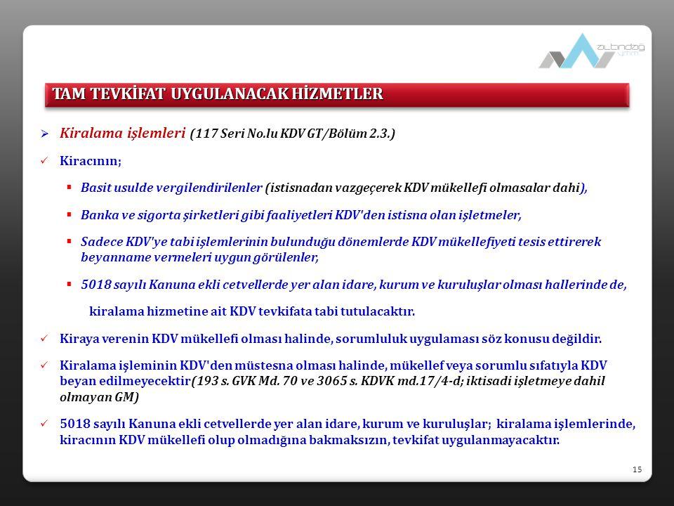  Kiralama işlemleri (117 Seri No.lu KDV GT/Bölüm 2.3.)  Kiracının;  Basit usulde vergilendirilenler (istisnadan vazgeçerek KDV mükellefi olmasalar