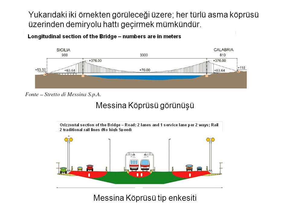 Yukarıdaki iki örnekten görüleceği üzere; her türlü asma köprüsü üzerinden demiryolu hattı geçirmek mümkündür. Messina Köprüsü görünüşü Messina Köprüs