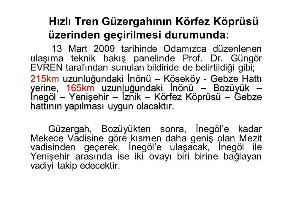 Körfez Köprüsü üzerinden geçecek hızlı tren hattının yararları 50 – 55 km daha kısa 1- Ankara – İstanbul Hızlı Tren Hattı uzunluğu mevcut projeye göre yaklaşık 50 – 55 km daha kısa olacaktır.
