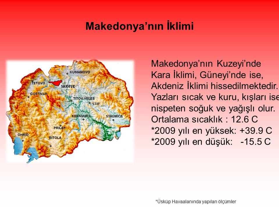 Makedonya'nın İklimi *Üsküp Havaalanında yapılan ölçümler Makedonya'nın Kuzeyi'nde Kara İklimi, Güneyi'nde ise, Akdeniz İklimi hissedilmektedir.