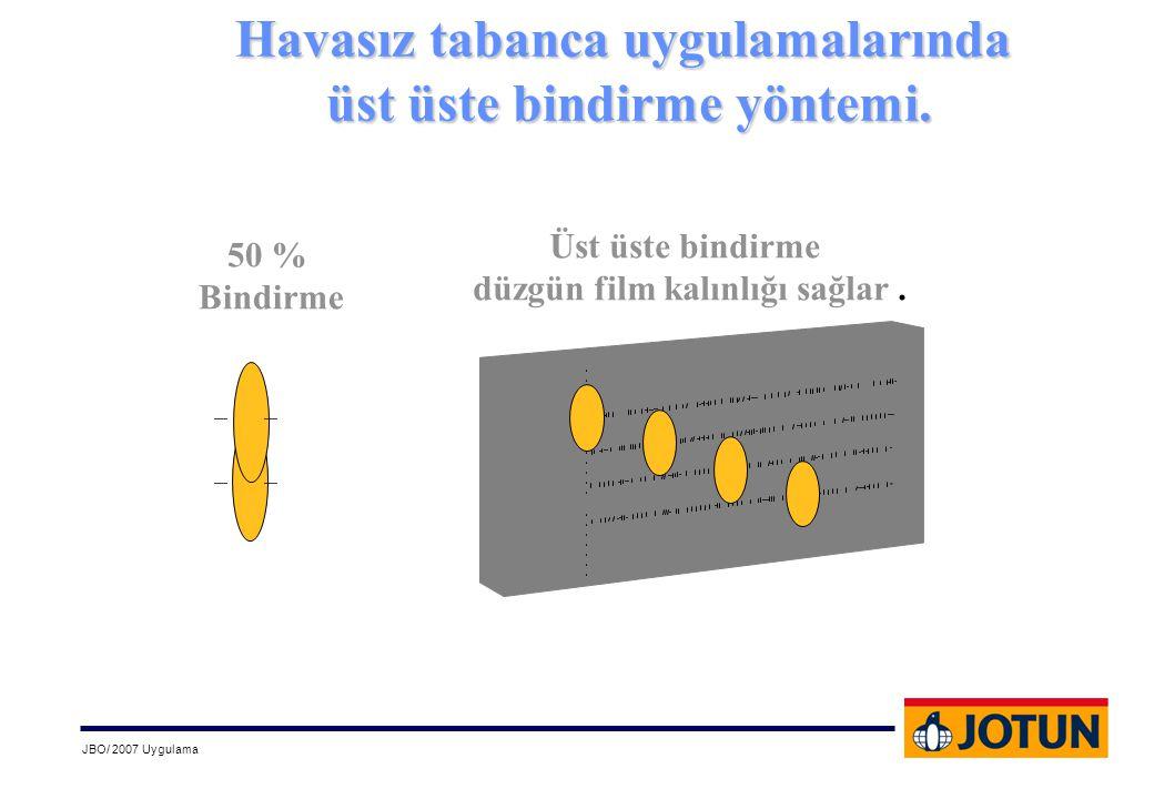 JBO/ 2007 Uygulama 50 % Bindirme Üst üste bindirme düzgün film kalınlığı sağlar. Havasız tabanca uygulamalarında üst üste bindirme yöntemi. üst üste b