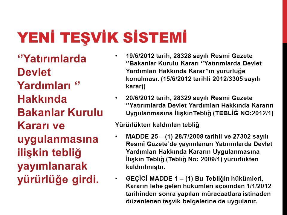 •19/6/2012 tarih, 28328 sayılı Resmi Gazete ''Bakanlar Kurulu Kararı ''Yatırımlarda Devlet Yardımları Hakkında Karar''ın yürürlüğe konulması. (15/6/20
