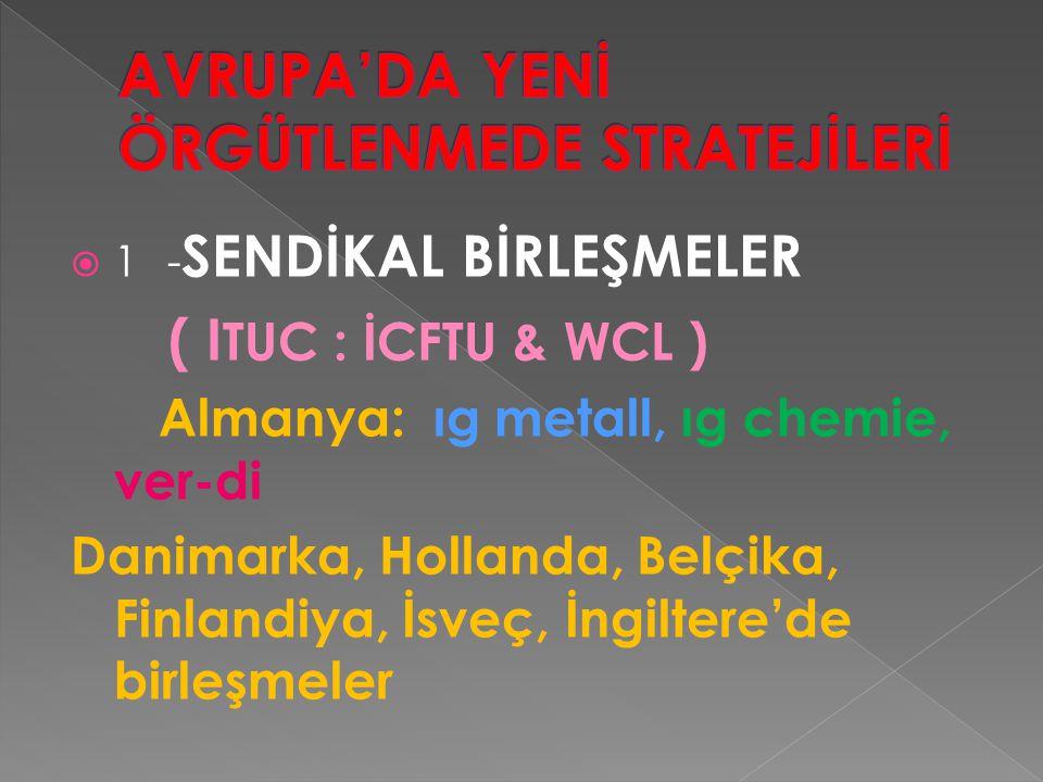  1- SENDİKAL BİRLEŞMELER ( I TUC : İCFTU & WCL ) Almanya: ıg metall, ıg chemie, ver-di Danimarka, Hollanda, Belçika, Finlandiya, İsveç, İngiltere'de birleşmeler