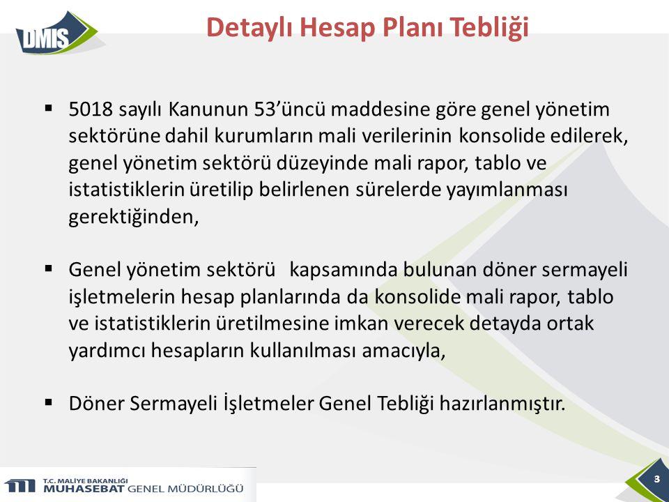 3 Detaylı Hesap Planı Tebliği 3  5018 sayılı Kanunun 53'üncü maddesine göre genel yönetim sektörüne dahil kurumların mali verilerinin konsolide edile