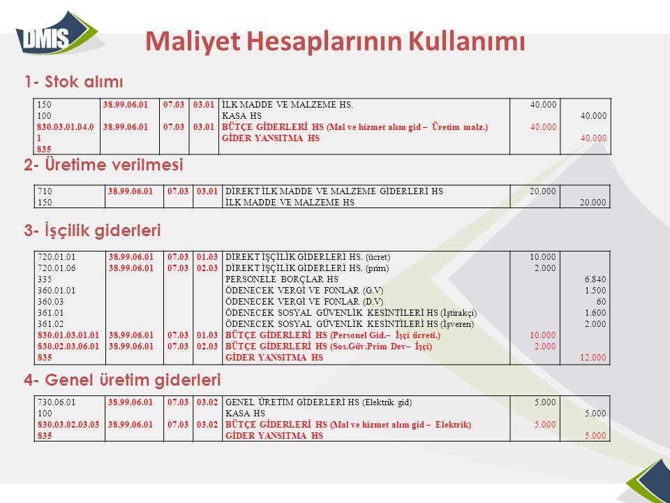Maliyet Hesaplarının Kullanımı 1- Stok alımı 2- Üretime verilmesi 150 100 830.03.01.04.0 1 835 38.99.06.01 07.03 03.01 İLK MADDE VE MALZEME HS. KASA H