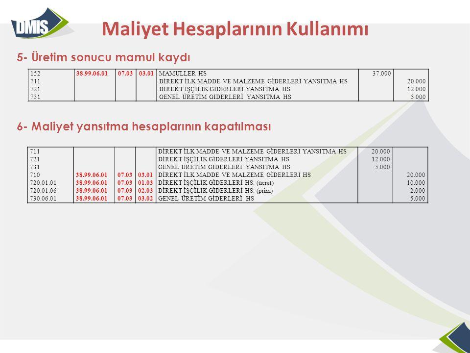 Maliyet Hesaplarının Kullanımı 5- Üretim sonucu mamul kaydı 6- Maliyet yansıtma hesaplarının kapatılması 152 711 721 731 38.99.06.0107.0303.01MAMULLER