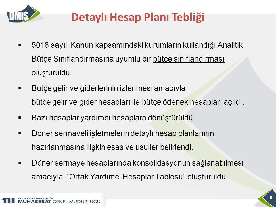 5 Detaylı Hesap Planı Tebliği 5  5018 sayılı Kanun kapsamındaki kurumların kullandığı Analitik Bütçe Sınıflandırmasına uyumlu bir bütçe sınıflandırma