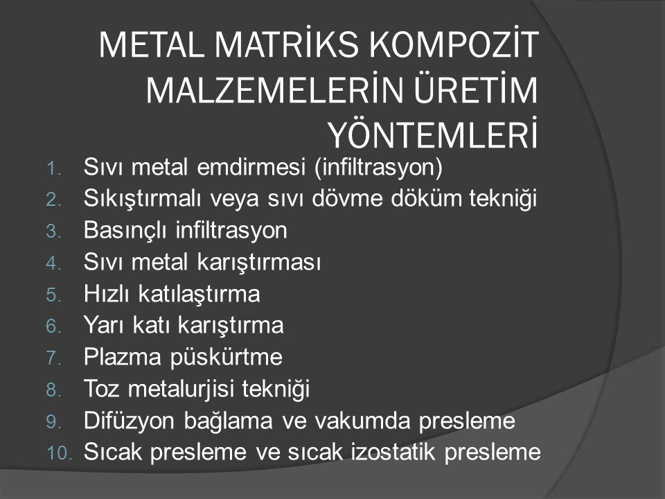 METAL MATRİKS KOMPOZİT MALZEMELERİN ÜRETİM YÖNTEMLERİ 1.