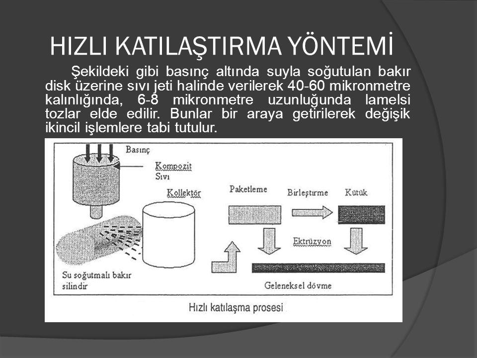 HIZLI KATILAŞTIRMA YÖNTEMİ Şekildeki gibi basınç altında suyla soğutulan bakır disk üzerine sıvı jeti halinde verilerek 40-60 mikronmetre kalınlığında, 6-8 mikronmetre uzunluğunda lamelsi tozlar elde edilir.