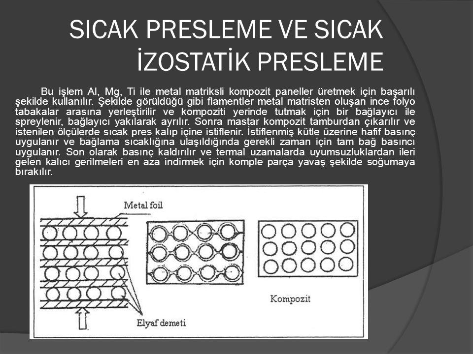 SICAK PRESLEME VE SICAK İZOSTATİK PRESLEME Bu işlem Al, Mg, Ti ile metal matriksli kompozit paneller üretmek için başarılı şekilde kullanılır.