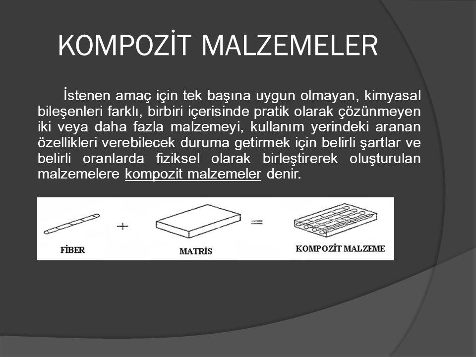 KOMPOZİT MALZEMELERİN KULLANIM ALANLARI Kompozit malzemeler günümüzde birçok alanda kullanılmaktadır.