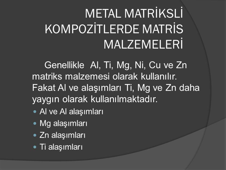 METAL MATRİKSLİ KOMPOZİTLERDE MATRİS MALZEMELERİ Genellikle Al, Ti, Mg, Ni, Cu ve Zn matriks malzemesi olarak kullanılır.