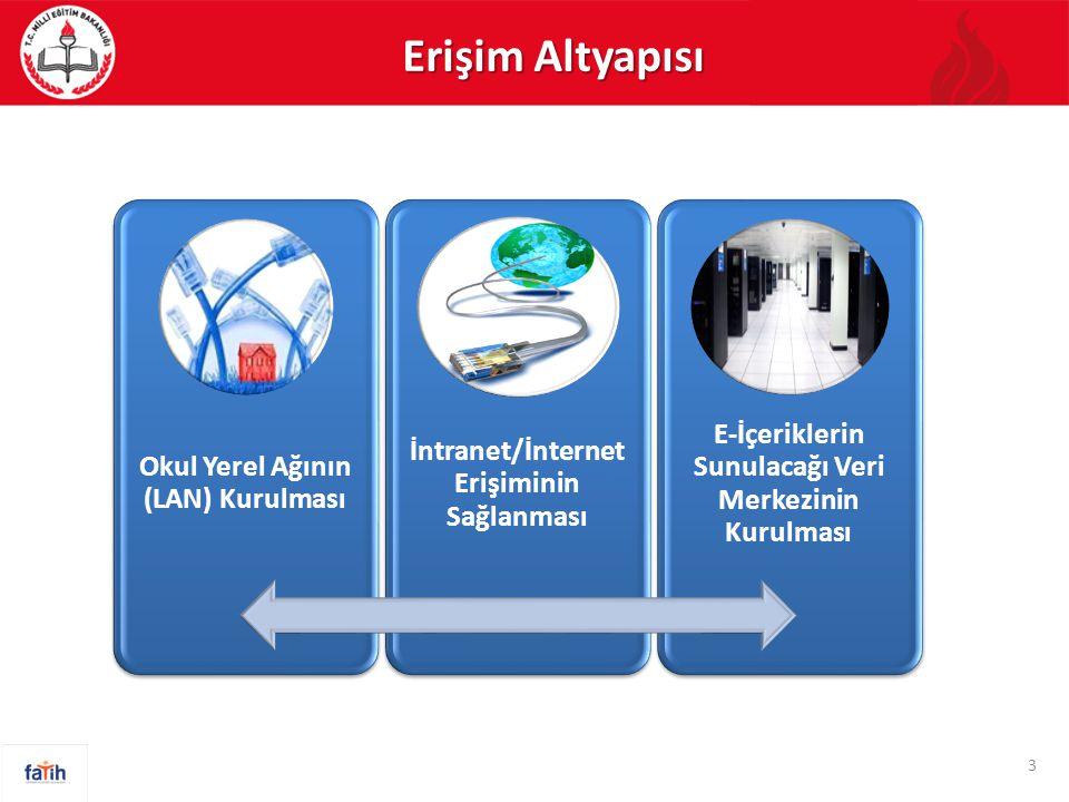3 Okul Yerel Ağının (LAN) Kurulması İntranet/İnternet Erişiminin Sağlanması E-İçeriklerin Sunulacağı Veri Merkezinin Kurulması Erişim Altyapısı