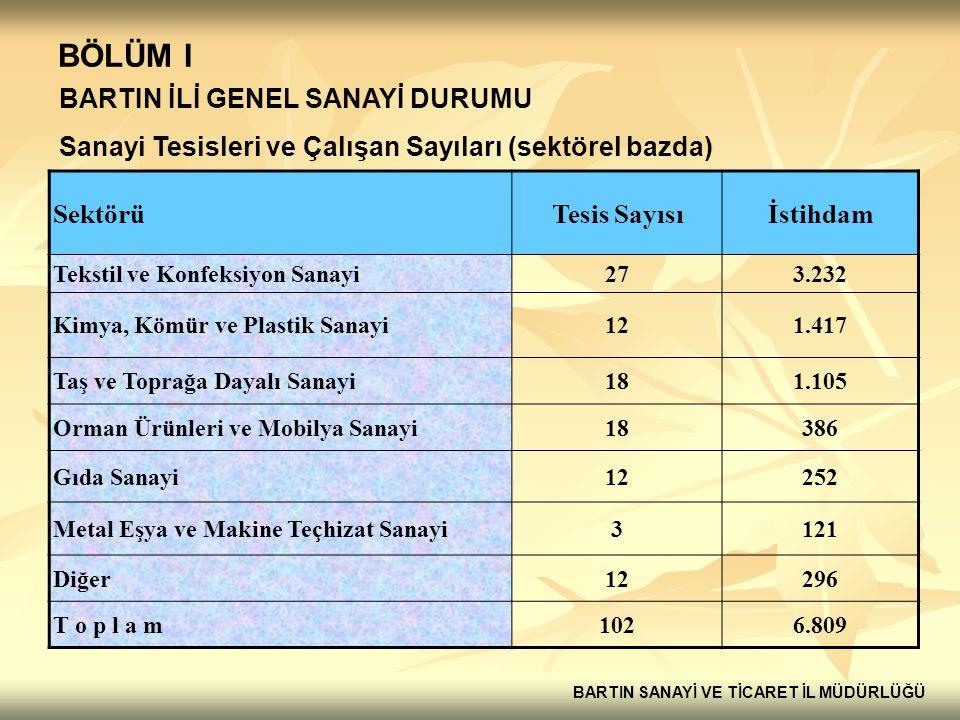 Mevduat Yıllar Banka Şube Sayısı Türkiye Banka Şube sayısı Mevduat Miktarı Türkiye Banka Mevduat Miktarı Türkiye İç.