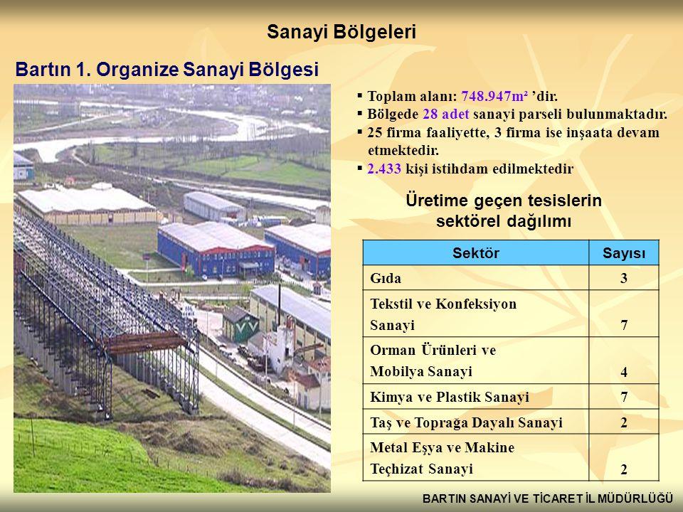 Özel İdare Özel Sanayi Bölgesi  Toplam alanı: 110.000 m² 'dir.