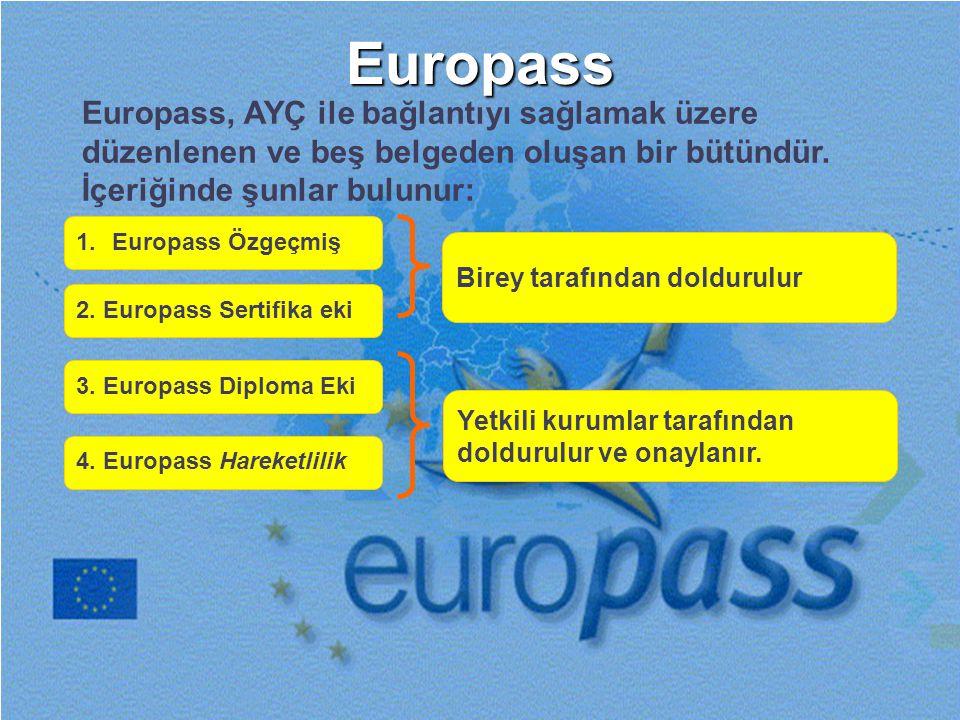 Europass Europass, AYÇ ile bağlantıyı sağlamak üzere düzenlenen ve beş belgeden oluşan bir bütündür. İçeriğinde şunlar bulunur: 1.Europass Özgeçmiş 2.