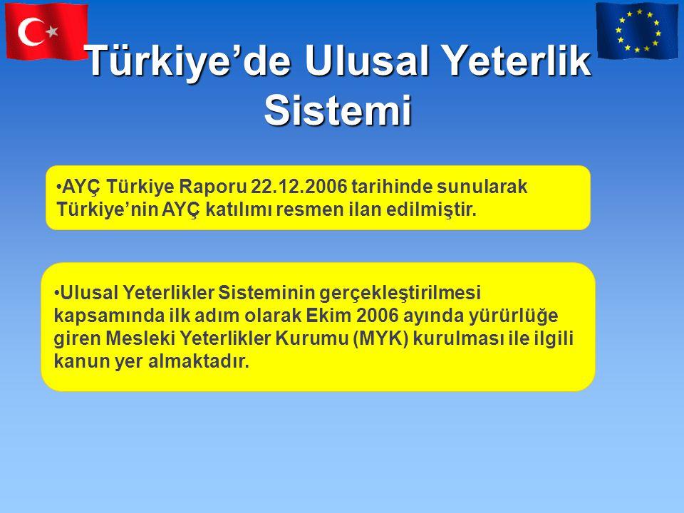 Türkiye'de Ulusal Yeterlik Sistemi •AYÇ Türkiye Raporu 22.12.2006 tarihinde sunularak Türkiye'nin AYÇ katılımı resmen ilan edilmiştir. •Ulusal Yeterli