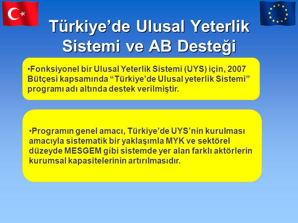 """Türkiye'de Ulusal Yeterlik Sistemi ve AB Desteği •Fonksiyonel bir Ulusal Yeterlik Sistemi (UYS) için, 2007 Bütçesi kapsamında """"Türkiye'de Ulusal yeter"""