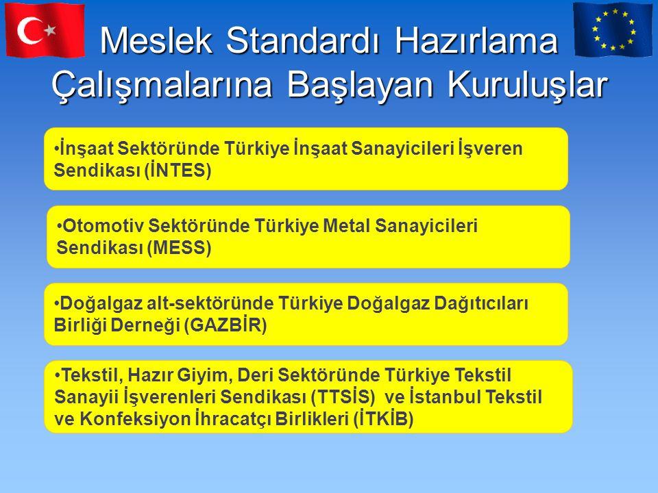 Meslek Standardı Hazırlama Çalışmalarına Başlayan Kuruluşlar •İnşaat Sektöründe Türkiye İnşaat Sanayicileri İşveren Sendikası (İNTES) •Otomotiv Sektör