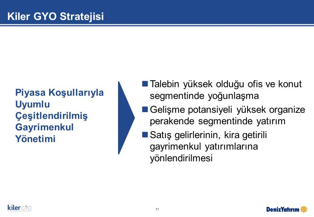 Kiler GYO Stratejisi 11 Piyasa Koşullarıyla Uyumlu Çeşitlendirilmiş Gayrimenkul Yönetimi nTalebin yüksek olduğu ofis ve konut segmentinde yoğunlaşma nGelişme potansiyeli yüksek organize perakende segmentinde yatırım nSatış gelirlerinin, kira getirili gayrimenkul yatırımlarına yönlendirilmesi
