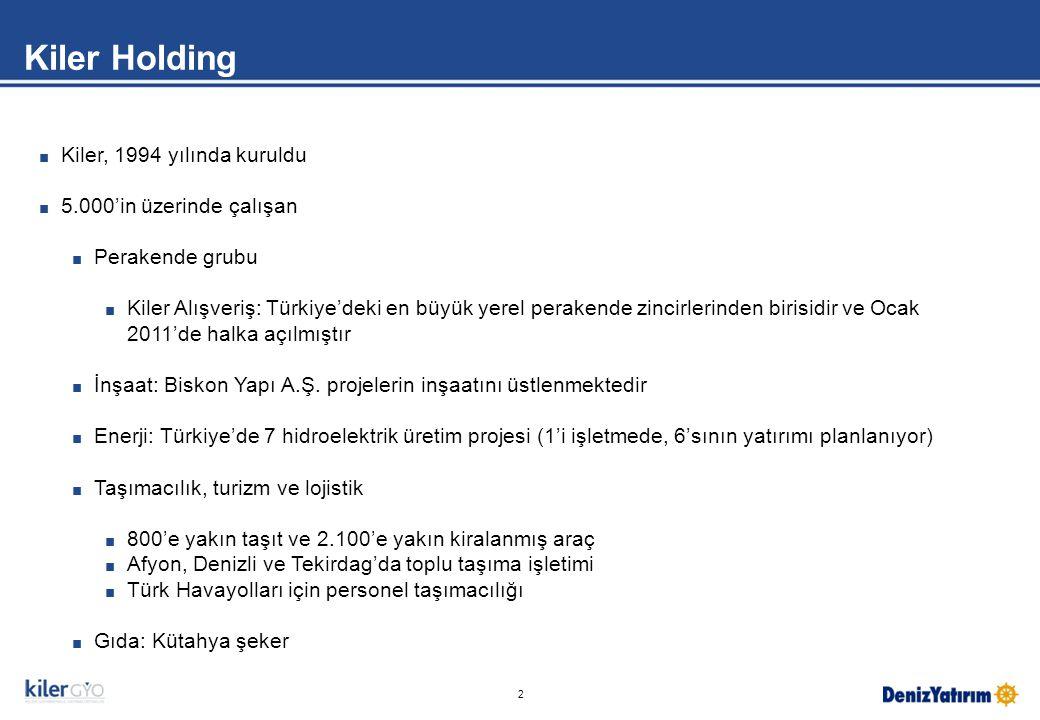 2 ■ Kiler, 1994 yılında kuruldu ■ 5.000'in üzerinde çalışan ■ Perakende grubu ■ Kiler Alışveriş: Türkiye'deki en büyük yerel perakende zincirlerinden birisidir ve Ocak 2011'de halka açılmıştır ■ İnşaat: Biskon Yapı A.Ş.