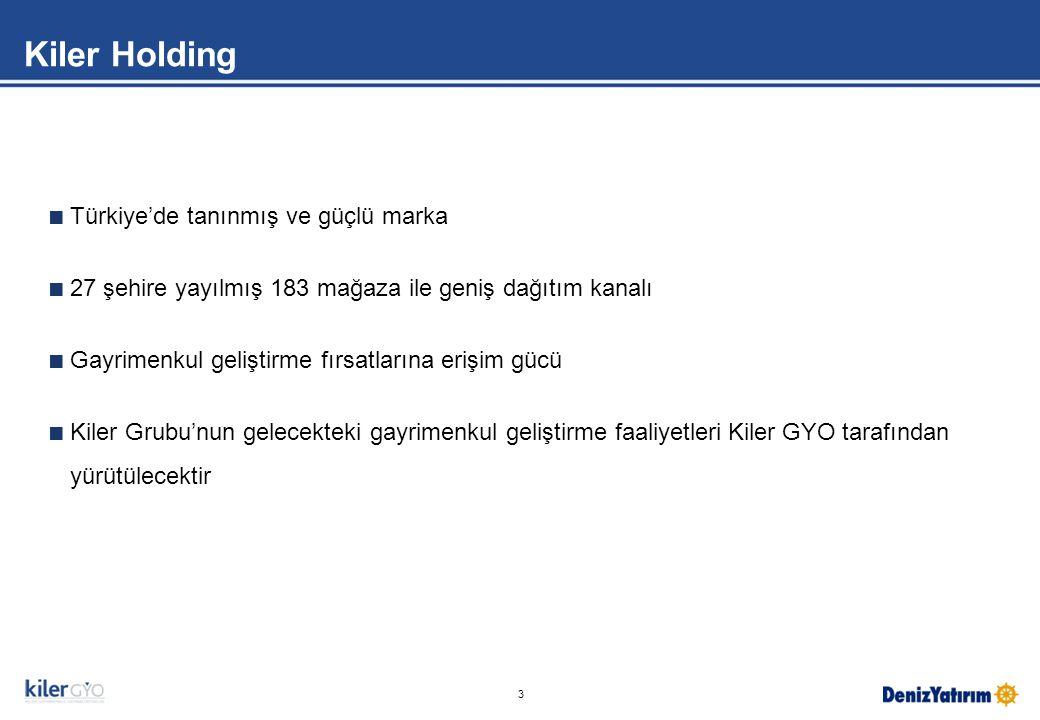 Kiler Holding 3 ■ Türkiye'de tanınmış ve güçlü marka ■ 27 şehire yayılmış 183 mağaza ile geniş dağıtım kanalı ■ Gayrimenkul geliştirme fırsatlarına erişim gücü ■ Kiler Grubu'nun gelecekteki gayrimenkul geliştirme faaliyetleri Kiler GYO tarafından yürütülecektir