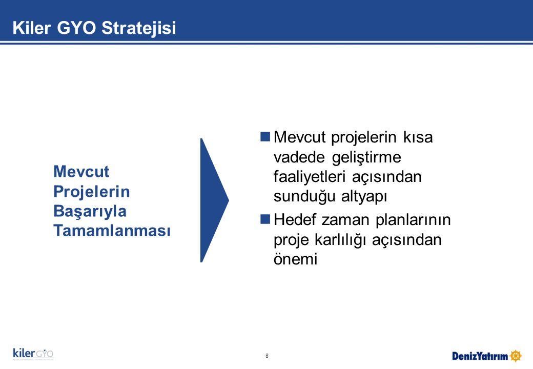 Kiler GYO Stratejisi 8 nMevcut projelerin kısa vadede geliştirme faaliyetleri açısından sunduğu altyapı nHedef zaman planlarının proje karlılığı açısından önemi Mevcut Projelerin Başarıyla Tamamlanması
