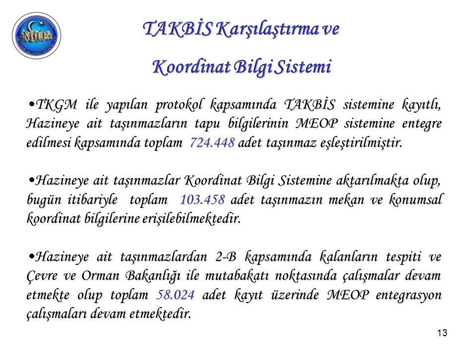 13 •TKGM ile yapılan protokol kapsamında TAKBİS sistemine kayıtlı, Hazineye ait taşınmazların tapu bilgilerinin MEOP sistemine entegre edilmesi kapsamında toplam 724.448 adet taşınmaz eşleştirilmiştir.