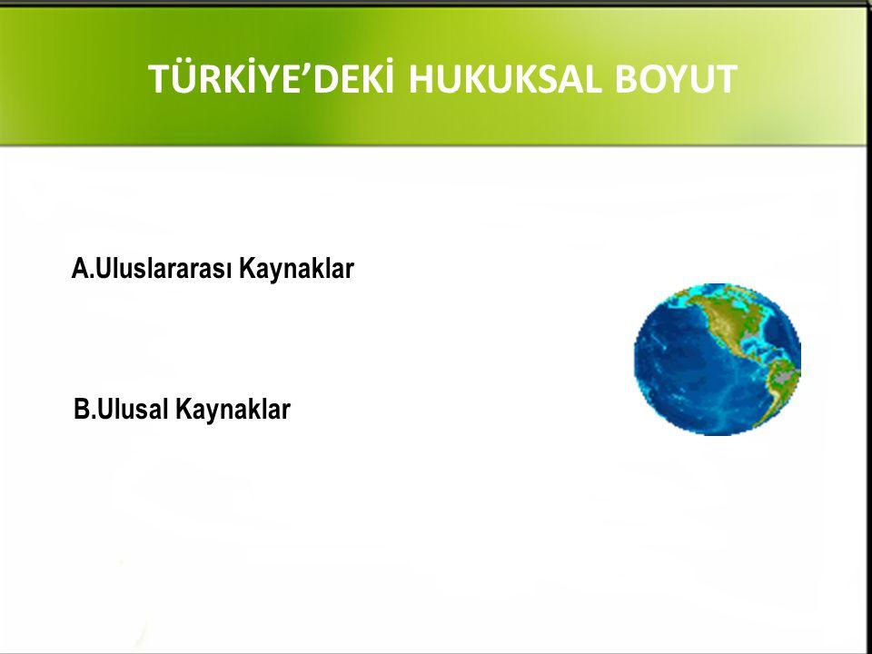TÜRKİYE'DEKİ HUKUKSAL BOYUT A.Uluslararası Kaynaklar B.Ulusal Kaynaklar