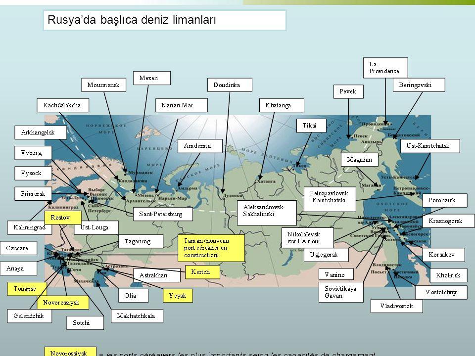 Rusya'da başlıca deniz limanları