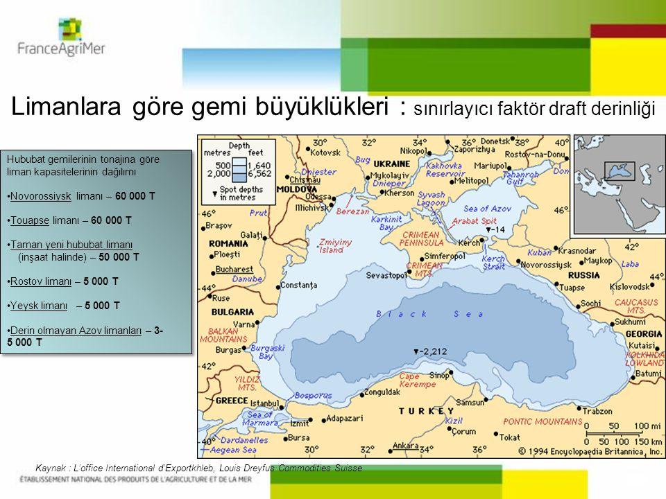 Limanlara göre gemi büyüklükleri : sınırlayıcı faktör draft derinliği Hububat gemilerinin tonajına göre liman kapasitelerinin dağılımı •Novorossiysk l