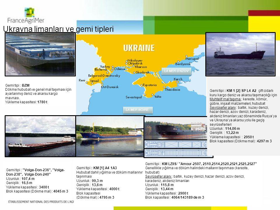 Ukrayna limanları ve gemi tipleri LA MER D'AZOV LA MER NOIRE Gemi tipi : KM [1] A4 1A3 Hububat dahil yığılma ve döküm mallarının taşınması Uzunluk : 9