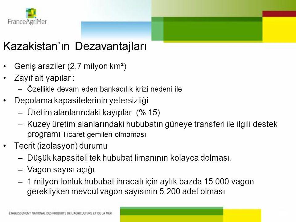 Kazakistan'ın Dezavantajları •Geniş araziler (2,7 milyon km²) •Zayıf alt yapılar : –Özellikle devam eden bankacılık krizi nedeni ile •Depolama kapasit