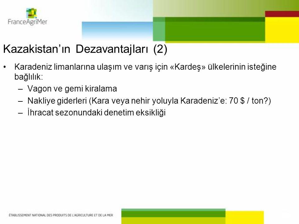 Kazakistan'ın Dezavantajları (2) •Karadeniz limanlarına ulaşım ve varış için «Kardeş» ülkelerinin isteğine bağlılık: –Vagon ve gemi kiralama –Nakliye