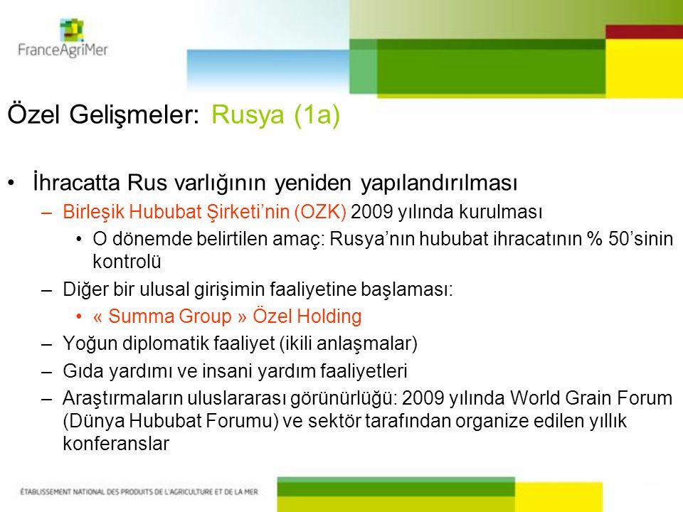 Özel Gelişmeler: Rusya (1a) •İhracatta Rus varlığının yeniden yapılandırılması –Birleşik Hububat Şirketi'nin (OZK) 2009 yılında kurulması •O dönemde b