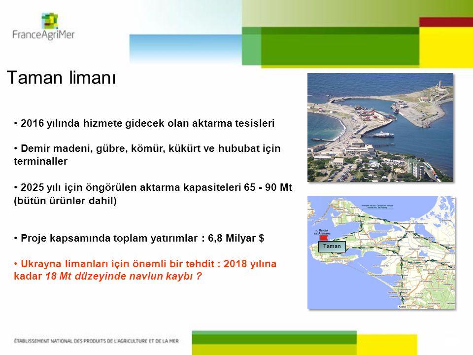 Taman limanı • 2016 yılında hizmete gidecek olan aktarma tesisleri • Demir madeni, gübre, kömür, kükürt ve hububat için terminaller • 2025 yılı için ö
