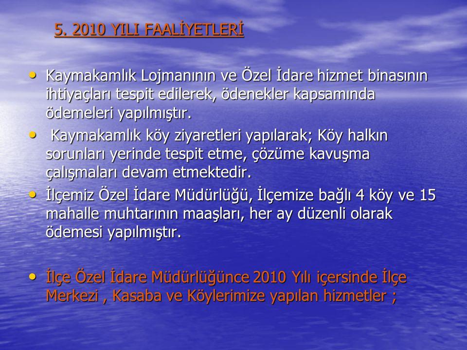 5. 2010 YILI FAALİYETLERİ 5.