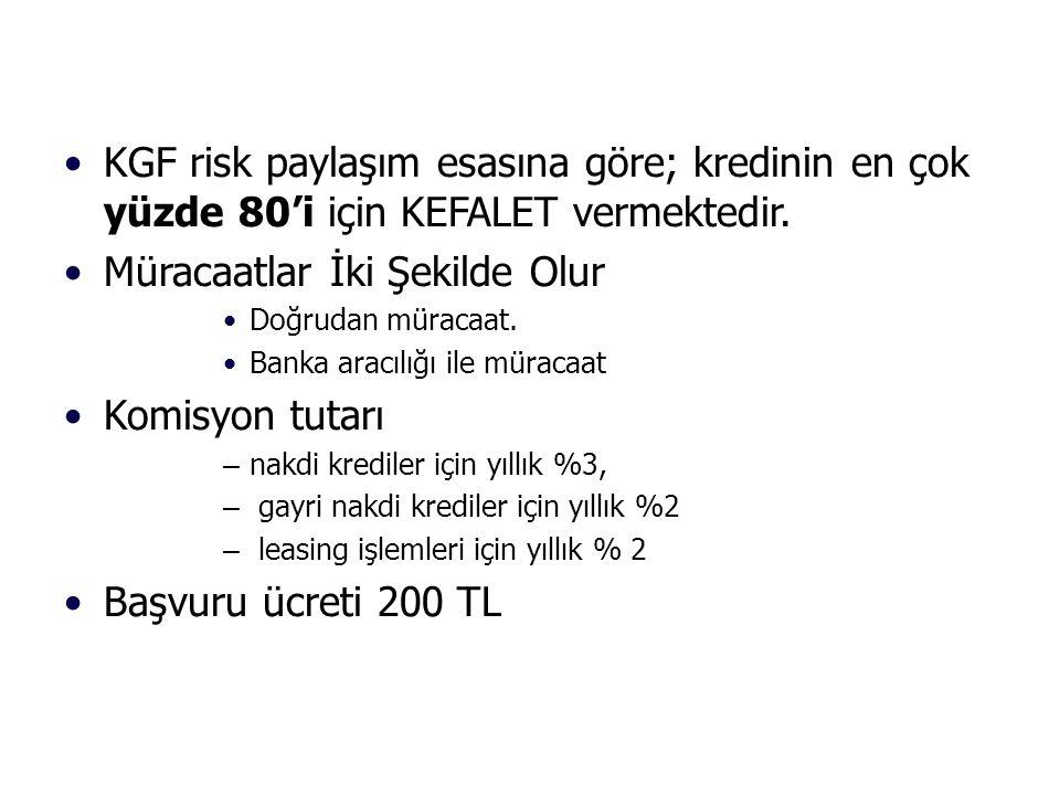 •KGF risk paylaşım esasına göre; kredinin en çok yüzde 80'i için KEFALET vermektedir. •Müracaatlar İki Şekilde Olur •Doğrudan müracaat. •Banka aracılı