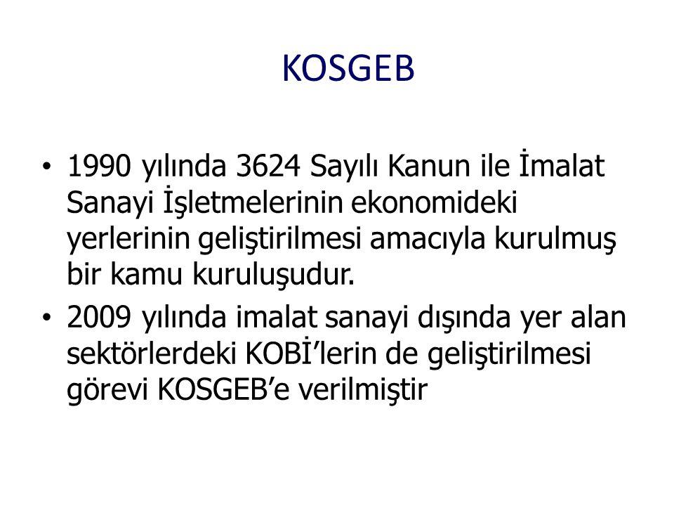 KOSGEB • 1990 yılında 3624 Sayılı Kanun ile İmalat Sanayi İşletmelerinin ekonomideki yerlerinin geliştirilmesi amacıyla kurulmuş bir kamu kuruluşudur.