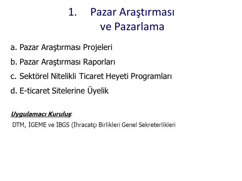 1.Pazar Araştırması ve Pazarlama a.Pazar Araştırması Projeleri b.Pazar Araştırması Raporları c.Sektörel Nitelikli Ticaret Heyeti Programları d.E-ticar