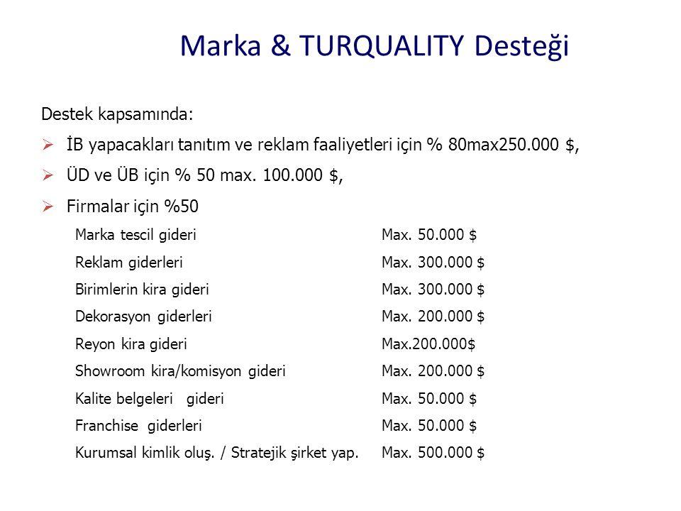 Marka & TURQUALITY Desteği Destek kapsamında:  İB yapacakları tanıtım ve reklam faaliyetleri için % 80max250.000 $,  ÜD ve ÜB için % 50 max. 100.000