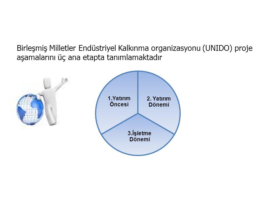 Birleşmiş Milletler Endüstriyel Kalkınma organizasyonu (UNIDO) proje aşamalarını üç ana etapta tanımlamaktadır