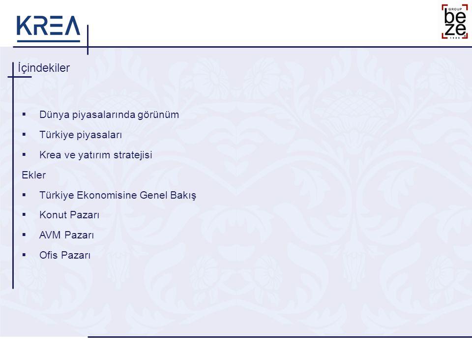 Dünya piyasalarında görünüm  Türkiye piyasaları  Krea ve yatırım stratejisi Ekler  Türkiye Ekonomisine Genel Bakış  Konut Pazarı  AVM Pazarı  Ofis Pazarı İçindekiler