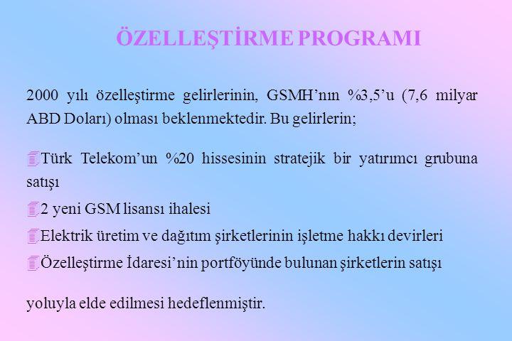 ÖZELLEŞTİRME PROGRAMI 2000 yılı özelleştirme gelirlerinin, GSMH'nın %3,5'u (7,6 milyar ABD Doları) olması beklenmektedir. Bu gelirlerin; 4Türk Telekom