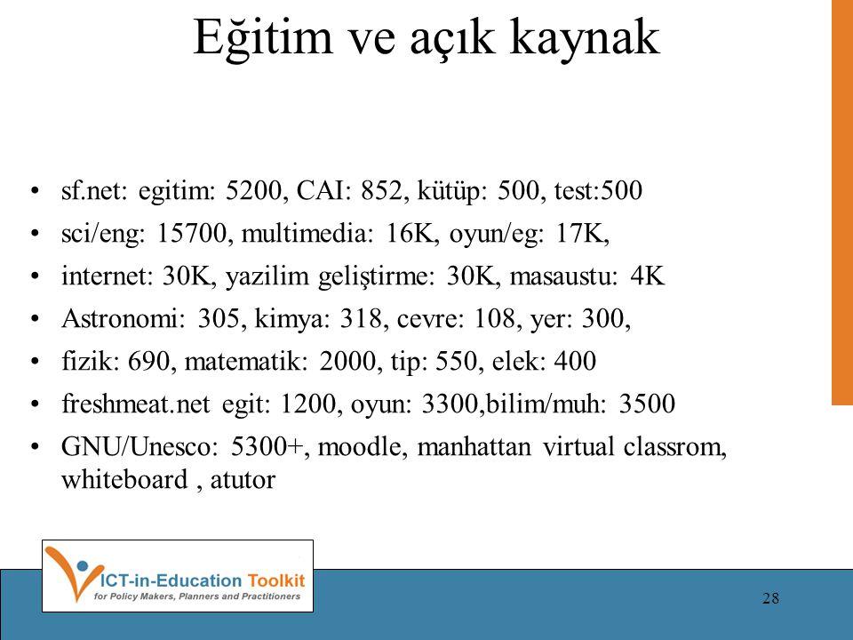28 Eğitim ve açık kaynak •sf.net: egitim: 5200, CAI: 852, kütüp: 500, test:500 •sci/eng: 15700, multimedia: 16K, oyun/eg: 17K, •internet: 30K, yazilim geliştirme: 30K, masaustu: 4K •Astronomi: 305, kimya: 318, cevre: 108, yer: 300, •fizik: 690, matematik: 2000, tip: 550, elek: 400 •freshmeat.net egit: 1200, oyun: 3300,bilim/muh: 3500 •GNU/Unesco: 5300+, moodle, manhattan virtual classrom, whiteboard, atutor