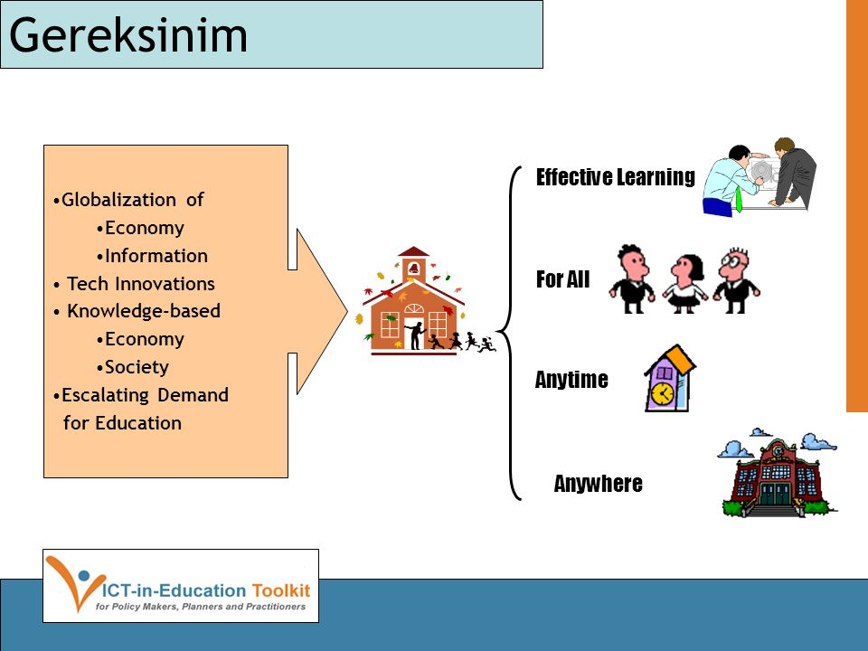 Gereksinim •Globalization of •Economy •Information • Tech Innovations • Knowledge-based •Economy •Society •Escalating Demand for Education Effective Learning For All Anytime Anywhere