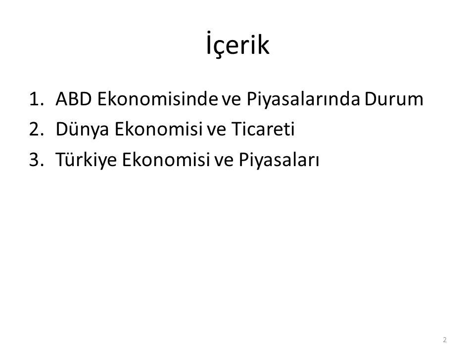 İçerik 1.ABD Ekonomisinde ve Piyasalarında Durum 2.Dünya Ekonomisi ve Ticareti 3.Türkiye Ekonomisi ve Piyasaları 2