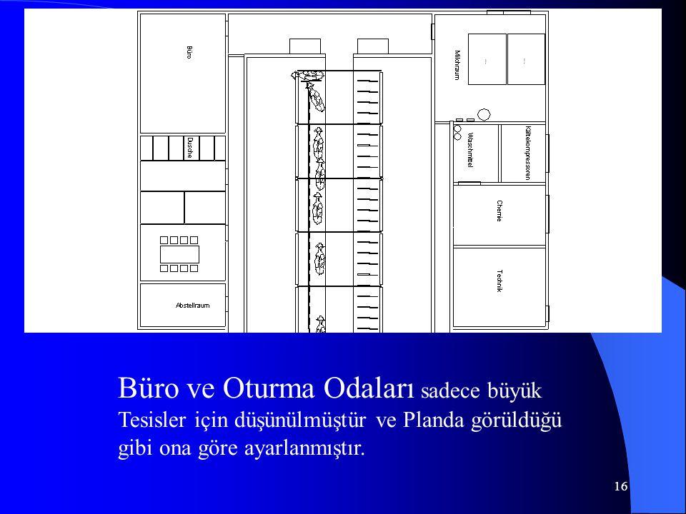 16 Büro ve Oturma Odaları sadece büyük Tesisler için düşünülmüştür ve Planda görüldüğü gibi ona göre ayarlanmıştır.
